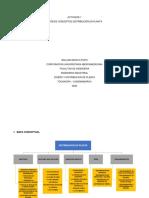Actividad 1 - Síntesis Conceptos distribución en Planta