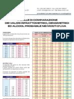 Tabla_grado_alcohol