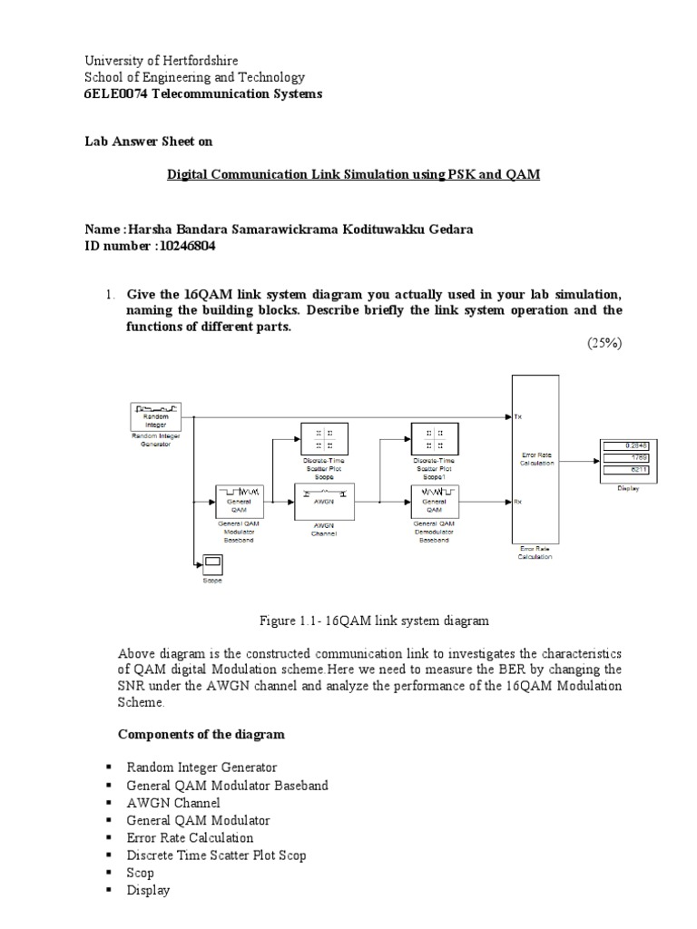 Telecoms Systems-Answer Sheet-Harsha | Modulation | Signal To Noise Ratio