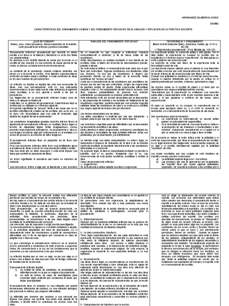 Colorful Conclusion Resumen Sinonimos Vignette - Resume Ideas ...