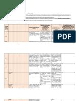 Proyecto Integrador Etapa 3 Derecho Romano.rtf