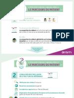 infographie-parcours-patient