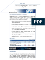Eurekahedge Index Flash - March 2011