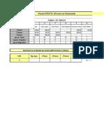 3. Proch, Corresp, Procv, Indice