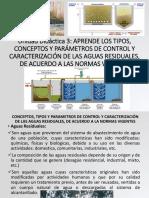03 Concepto AARR-Caracterización-Tipos-teoria-clase 2020-II-Parte 1-UNIDADAD III