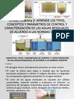 04 Concepto AARR-Caracterización-Tipos-teoria-clase 2020-II-Parte 2-UNIDADAD III