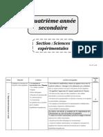 Programme Allégé Svt Bac Sc Et Maths