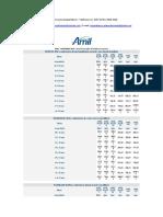 TAB. AMIL - Individual,Familiar,Grupo,Empresa