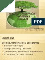 ecologaconservacinyecosistemasunidadi-170228020417