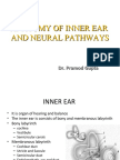 ANATOMY ofinner ear