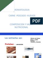 P2 2 Preformulación de Butilbromuro de Hioscina