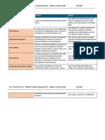 API 2-DPenal 1-presentado II