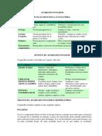 Articulaçao e respiraçao pdf