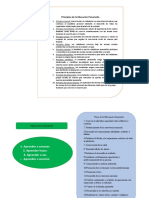 Principios, Fines y Pilares de la Educación Panameña