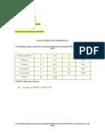 TALLER GRÁFICOS ESTADISTICOS (2)