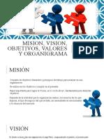 Mision, Vision, Objetivo  (1) (1)