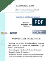 6. ModeloSCOR
