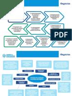mapa_negocios_para_psicologos