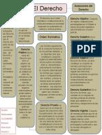 325732659 Mapa Conceptual Introduccion Al Derecho