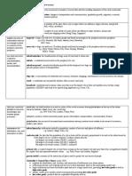 Unit 6 Vocabulary (Complete)
