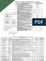 2001 Solicitud de equipos para el área de Telecomunicaciones - Crédito Español - Segunda Fase.