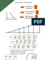 Matemática - Trigonometria - Trigo Intro