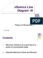 Influence Line Diagram - III