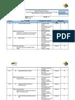 CRONOGRAMA DE ACTIVIDADES REDES AVANZADAS B-2016