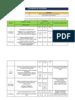 Cronograma de actividades IQ412 2021