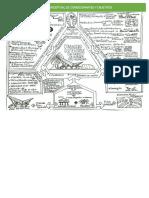 Mapa Conceptual PDF-fusionado