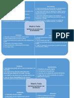 ANALISIS ADMINISTRATIVO FODA TAREA DE GESTION