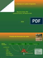 Acidez de suelos y uso de enmiendas - MAvila