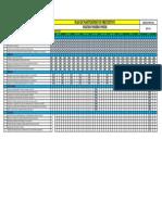 planilla de plan de mantenimiento de equipos IMSUR