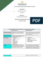 433564162-Cuadro-Comparativo-Sobre-Aplicacion-Del-Codigo-Sustantivo-Del-Trabajo