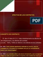 Efectos de los CONTR. (1)