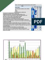 RCI PBIS School Wide Survey Status
