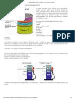 Cosa si produce con un barile di petrolio_