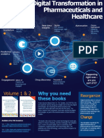 Digital Transformation in Pharmaceuticals and Healthcare