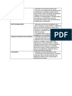 portfólio - Fases da Educação Inclusiva