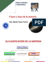 Clases y Fases de La Materia