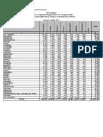 1 aprilie 2021 – Date statistice referitor la componența Registrului de stat al transporturilor în profil de tipul mijlocului de transport şi administrativ-teritorial