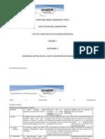 ICPM_U1_A2_CDHO