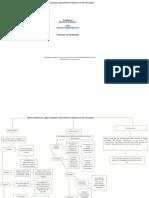 mapa conceptual administracion (1)