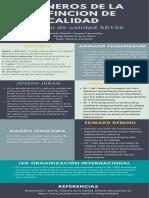 INFOGRAFIA PIONEROS DE LA DEFINCION DE CALIDAD (1)