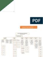 Mapa Conceptual Del Texto