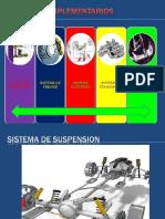 145488693-SISTEMA-DE-SUSPENSION-ppt