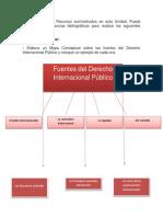 DELROSARIOCORPORAN-ALCYRAFAEL-Mapa Conceptual