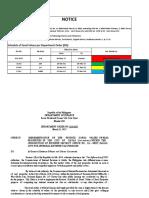 RDO NO. 113A West Davao City