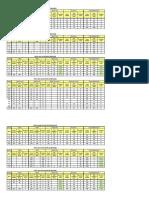 ADD QTY HPFU(3.4)