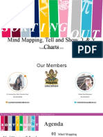 Shorting Out Mind Mapping, Tell and Show, T and Y Charts